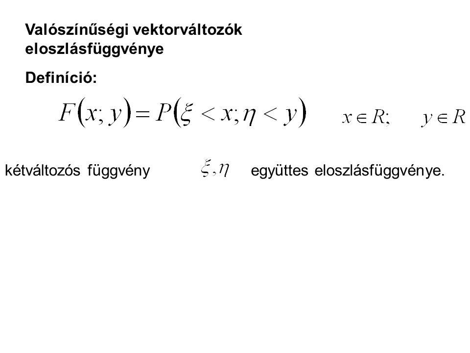Feladatunk együttes eloszlása: Határozza meg az együttes eloszlásfüggvényt!