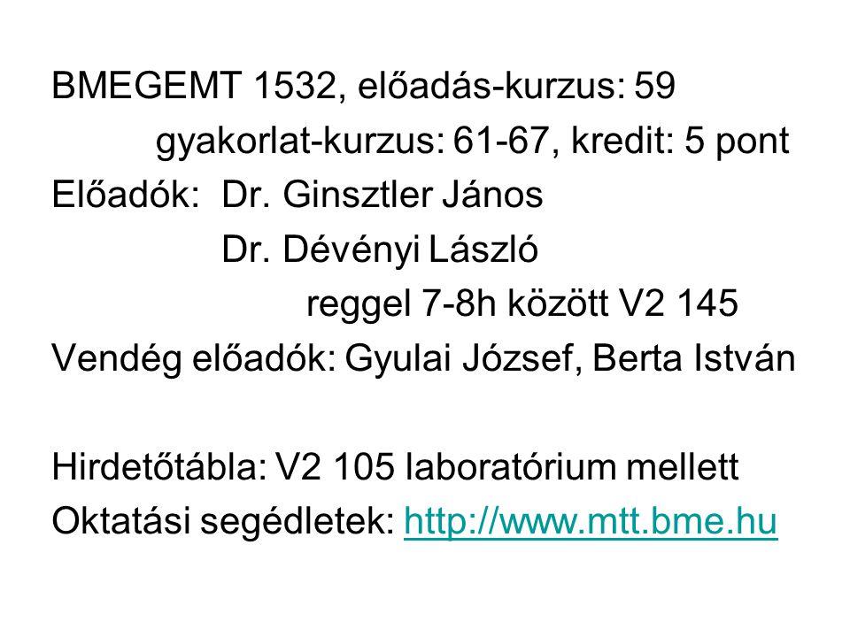 BMEGEMT 1532, előadás-kurzus: 59 gyakorlat-kurzus: 61-67, kredit: 5 pont Előadók: Dr.