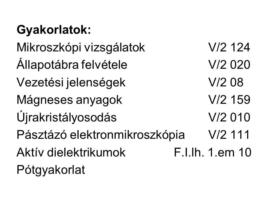 Gyakorlatok: Mikroszkópi vizsgálatok V/2 124 Állapotábra felvétele V/2 020 Vezetési jelenségek V/2 08 Mágneses anyagok V/2 159 Újrakristályosodás V/2 010 Pásztázó elektronmikroszkópia V/2 111 Aktív dielektrikumok F.I.lh.