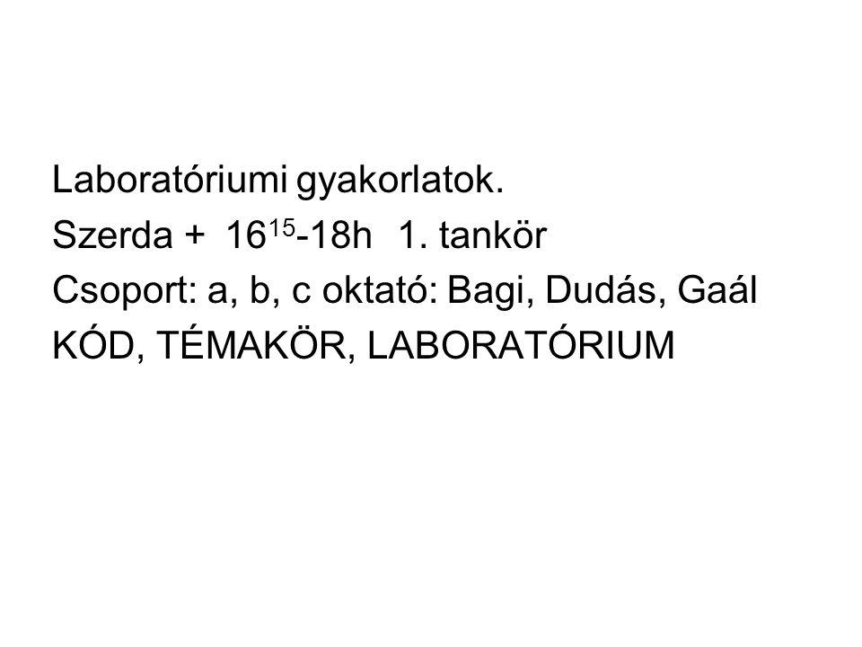 Laboratóriumi gyakorlatok. Szerda +16 15 -18h1.