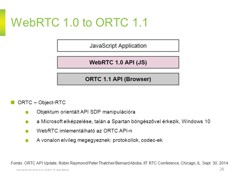 Copyright © Unify GmbH & Co. KG 2015. All rights reserved. 26 WebRTC 1.0 to ORTC 1.1 ORTC – Object-RTC Objektum orientált API SDP manipulációra a Micr