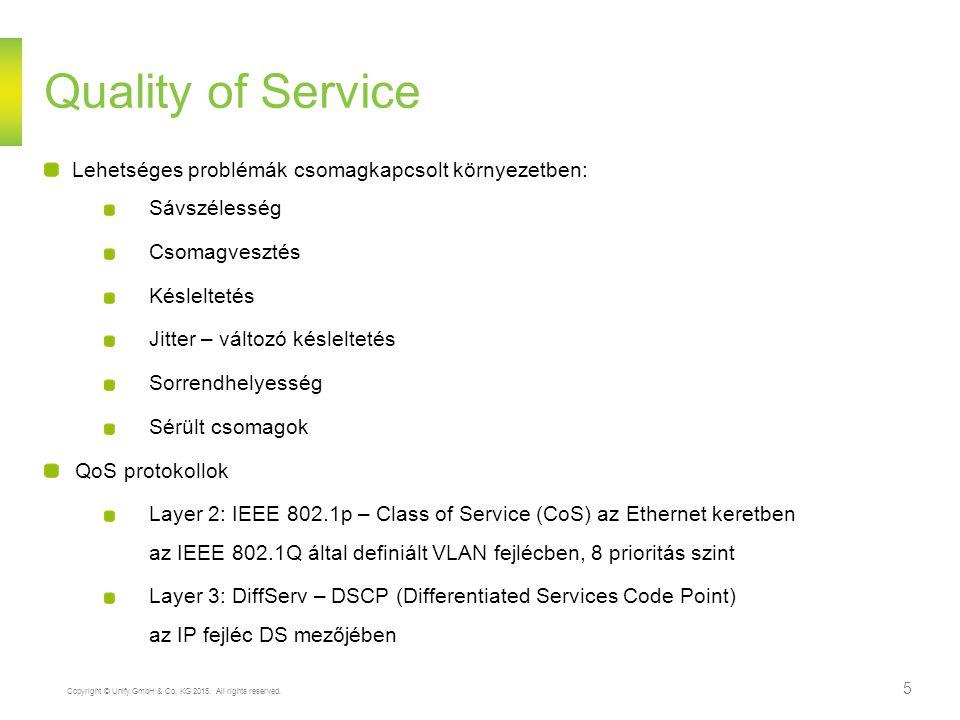 Copyright © Unify GmbH & Co. KG 2015. All rights reserved. 5 Quality of Service Lehetséges problémák csomagkapcsolt környezetben: Sávszélesség Csomagv