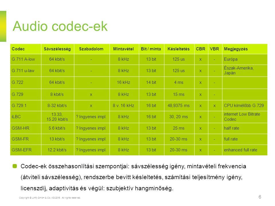 Copyright © Unify GmbH & Co. KG 2015. All rights reserved. 6 Audio codec-ek Codec-ek összehasonlítási szempontjai: sávszélesség igény, mintavételi fre