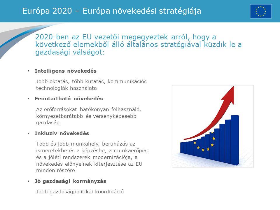Európa 2020 – Európa növekedési stratégiája 2020-ben az EU vezetői megegyeztek arról, hogy a következő elemekből álló általános stratégiával küzdik le