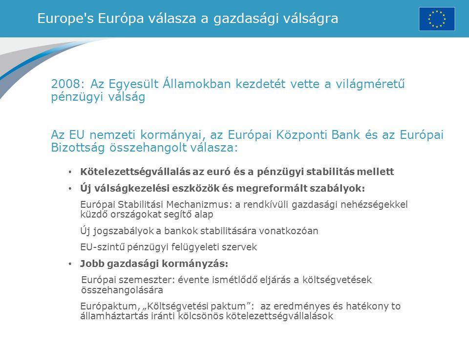 Europe's Európa válasza a gazdasági válságra 2008: Az Egyesült Államokban kezdetét vette a világméretű pénzügyi válság Az EU nemzeti kormányai, az Eur