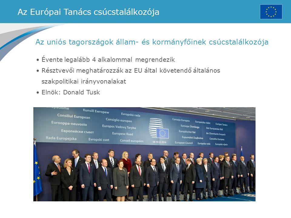 Az Európai Tanács csúcstalálkozója Évente legalább 4 alkalommal megrendezik Résztvevői meghatározzák az EU által követendő általános szakpolitikai irá