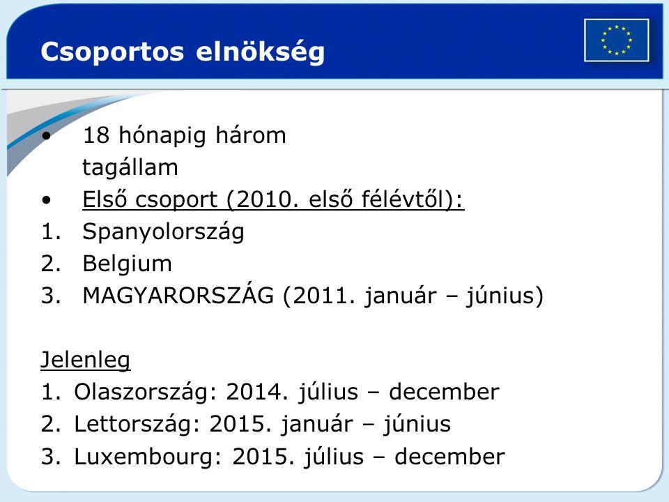 Csoportos elnökség 18 hónapig három tagállam Első csoport (2010. első félévtől): 1.Spanyolország 2.Belgium 3.MAGYARORSZÁG (2011. január – június) Jele