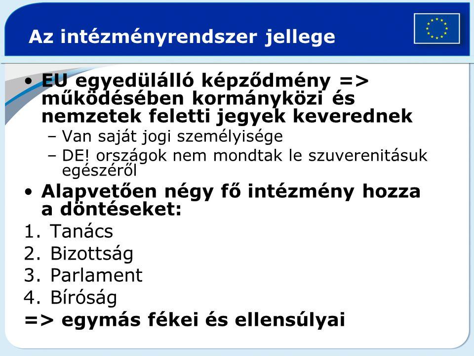 Csoportos elnökség 18 hónapig három tagállam Első csoport (2010.