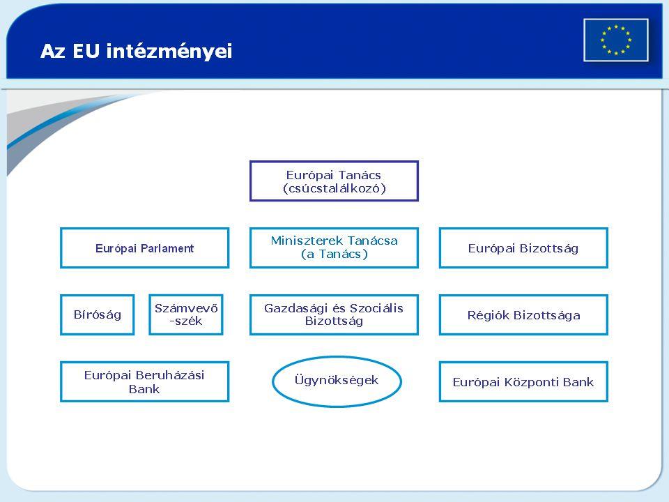 EU másik nagy tanácsadó szerve Helyi és regionális szervek képviselőiből áll (akiket a helyi szervekbe úgy választottak be közvetlenül) Jelenleg 353 tagja van Magyarországnak 12 tagja van benne Maastrichti szerződés hozza létre Régiók Bizottsága