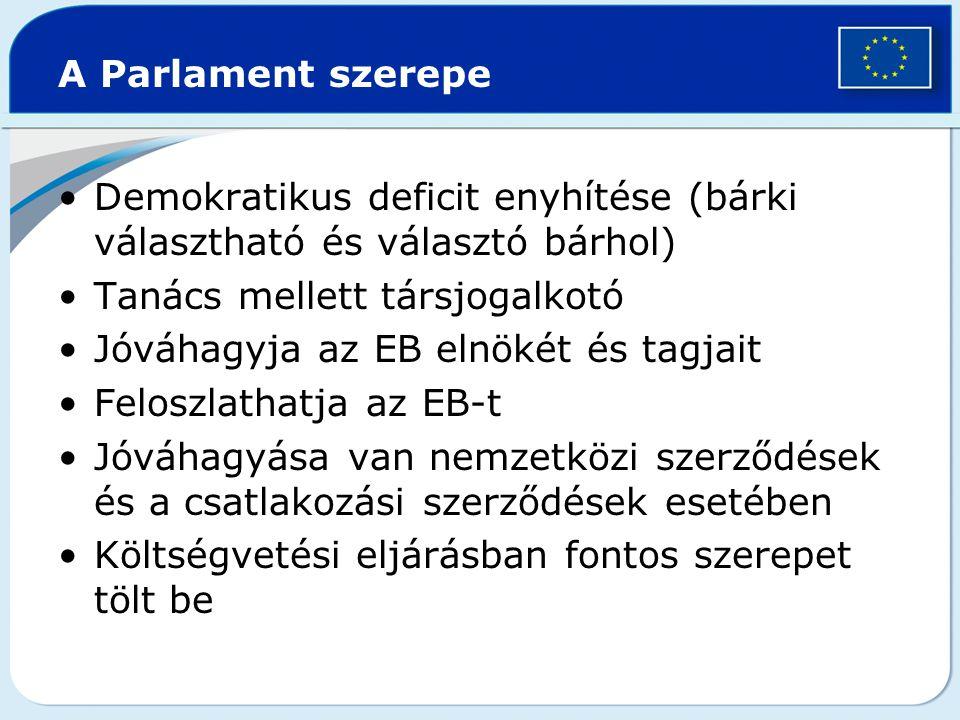 A Parlament szerepe Demokratikus deficit enyhítése (bárki választható és választó bárhol) Tanács mellett társjogalkotó Jóváhagyja az EB elnökét és tag