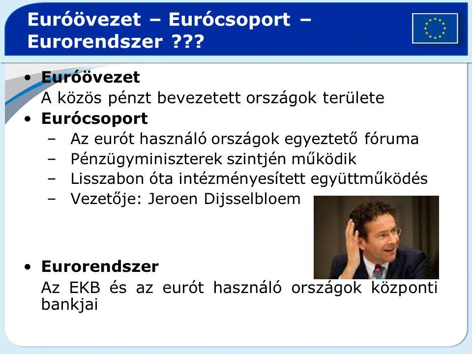 Euróövezet – Eurócsoport – Eurorendszer ??? Euróövezet A közös pénzt bevezetett országok területe Eurócsoport –Az eurót használó országok egyeztető fó