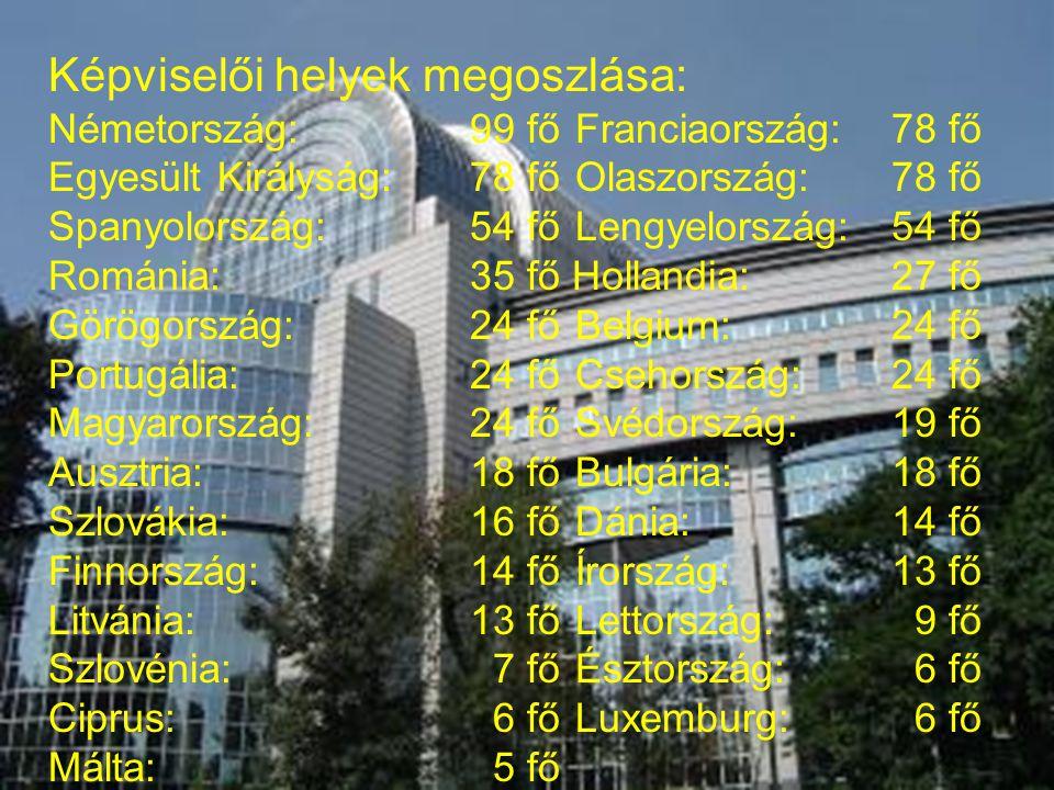 Képviselői helyek megoszlása: Németország: 99 főFranciaország:78 fő Egyesült Királyság:78 fő Olaszország: 78 fő Spanyolország: 54 fő Lengyelország:54