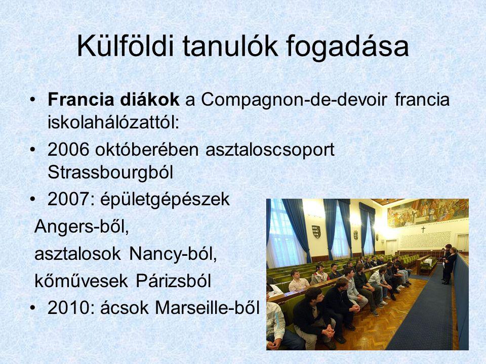 Külföldi tanulók fogadása Francia diákok a Compagnon-de-devoir francia iskolahálózattól: 2006 októberében asztaloscsoport Strassbourgból 2007: épületgépészek Angers-ből, asztalosok Nancy-ból, kőművesek Párizsból 2010: ácsok Marseille-ből
