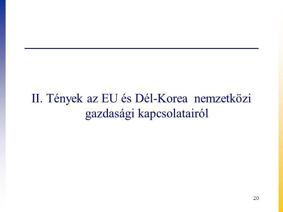 II. Tények az EU és Dél-Korea nemzetközi gazdasági kapcsolatairól 20