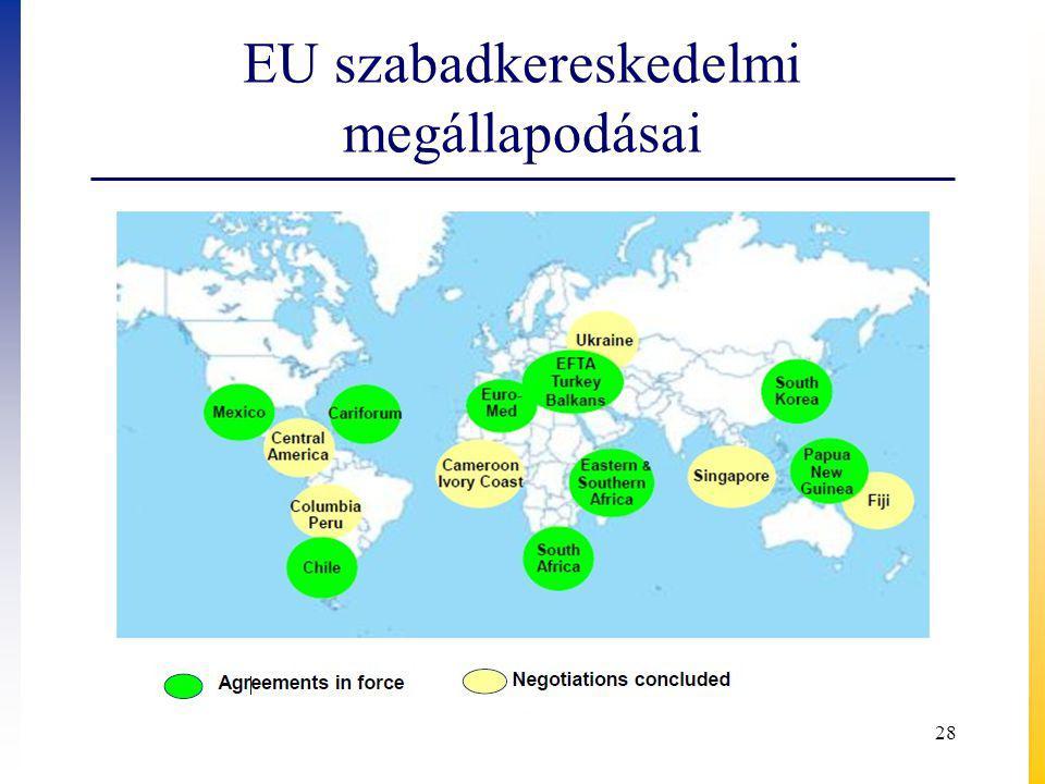 EU szabadkereskedelmi megállapodásai 28
