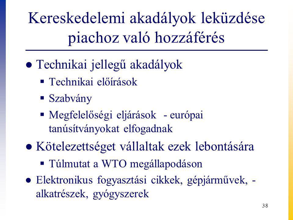 Kereskedelemi akadályok leküzdése piachoz való hozzáférés ● Technikai jellegű akadályok  Technikai előírások  Szabvány  Megfelelőségi eljárások - európai tanúsítványokat elfogadnak ● Kötelezettséget vállaltak ezek lebontására  Túlmutat a WTO megállapodáson ● Elektronikus fogyasztási cikkek, gépjárművek, - alkatrészek, gyógyszerek 38