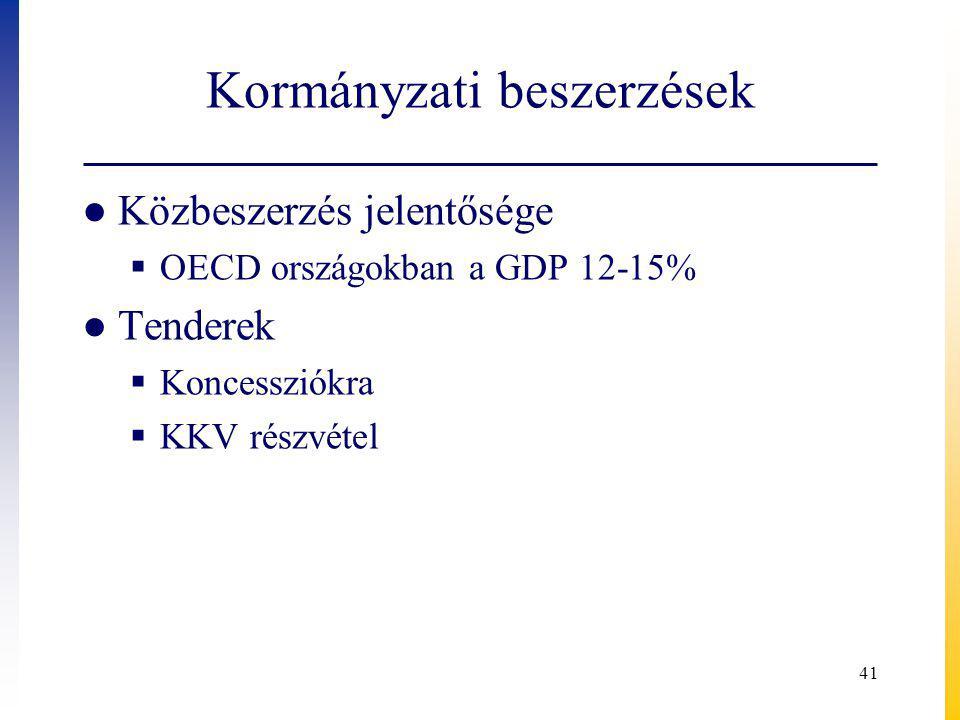 Kormányzati beszerzések ● Közbeszerzés jelentősége  OECD országokban a GDP 12-15% ● Tenderek  Koncessziókra  KKV részvétel 41