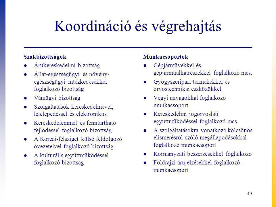 Koordináció és végrehajtás Szakbizottságok ● Árukereskedelmi bizottság ● Állat-egészségügyi és növény- egészségügyi intézkedésekkel foglalkozó bizottság ● Vámügyi bizottság ● Szolgáltatások kereskedelmével, letelepedéssel és elektronikus ● Kereskedelemmel és fenntartható fejlődéssel foglalkozó bizottság ● A Koreai-félsziget külső feldolgozó övezeteivel foglalkozó bizottság ● A kulturális együttműködéssel foglalkozó bizottság Munkacsoportok ● Gépjárművekkel és gépjárműalkatrészekkel foglalkozó mcs.