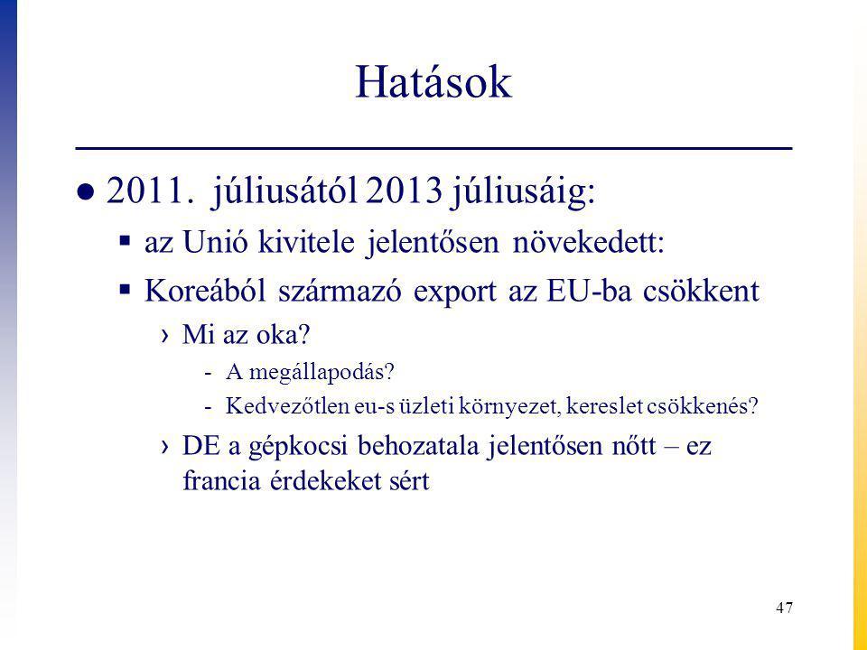 Hatások ● 2011.