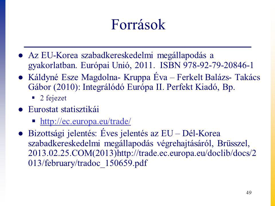 Források ● Az EU-Korea szabadkereskedelmi megállapodás a gyakorlatban.
