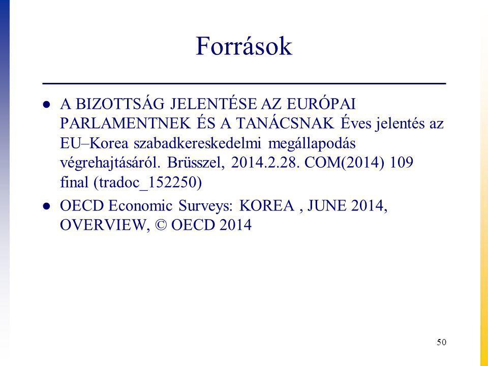 Források ● A BIZOTTSÁG JELENTÉSE AZ EURÓPAI PARLAMENTNEK ÉS A TANÁCSNAK Éves jelentés az EU–Korea szabadkereskedelmi megállapodás végrehajtásáról.