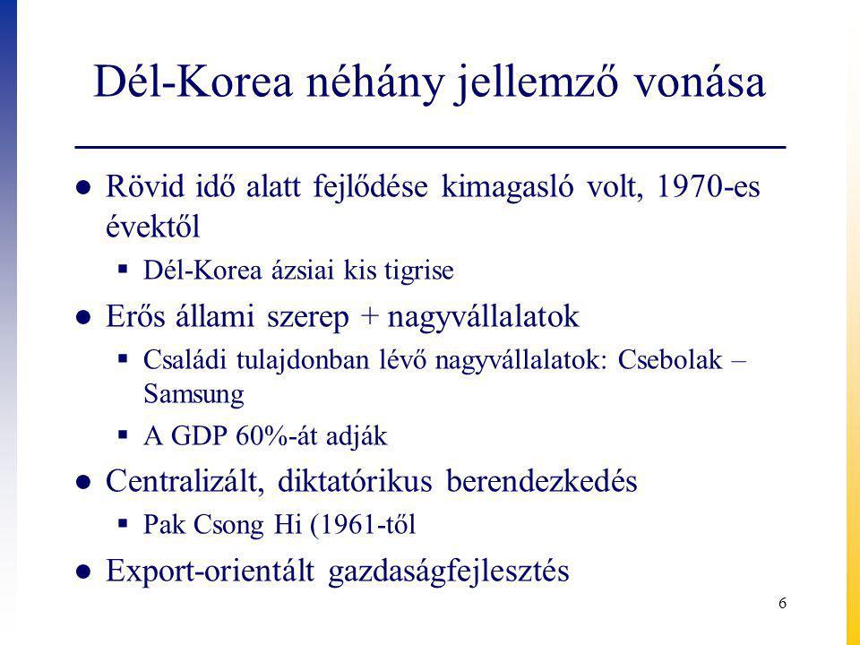 Dél-Korea néhány jellemző vonása ● Rövid idő alatt fejlődése kimagasló volt, 1970-es évektől  Dél-Korea ázsiai kis tigrise ● Erős állami szerep + nagyvállalatok  Családi tulajdonban lévő nagyvállalatok: Csebolak – Samsung  A GDP 60%-át adják ● Centralizált, diktatórikus berendezkedés  Pak Csong Hi (1961-től ● Export-orientált gazdaságfejlesztés 6