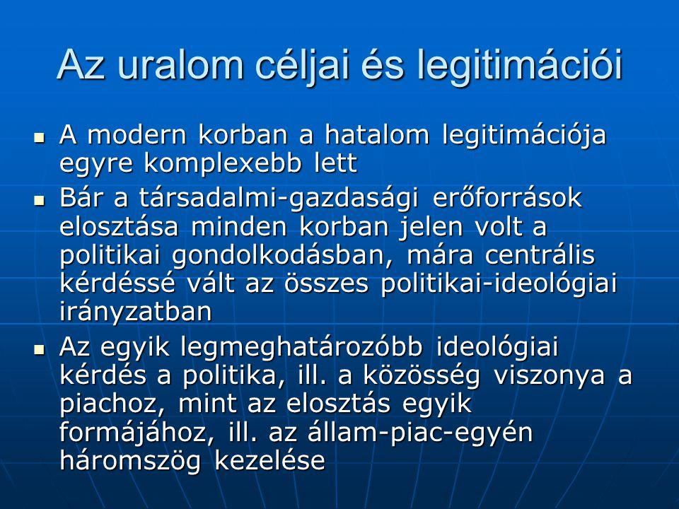 """Az """"elszabadulás"""" egyik mércéje: a szabályozás komplexitásának növekedése Tíz parancsolatban: 1.700 Tíz parancsolatban: 1.700 Magna Chartában (1215):"""