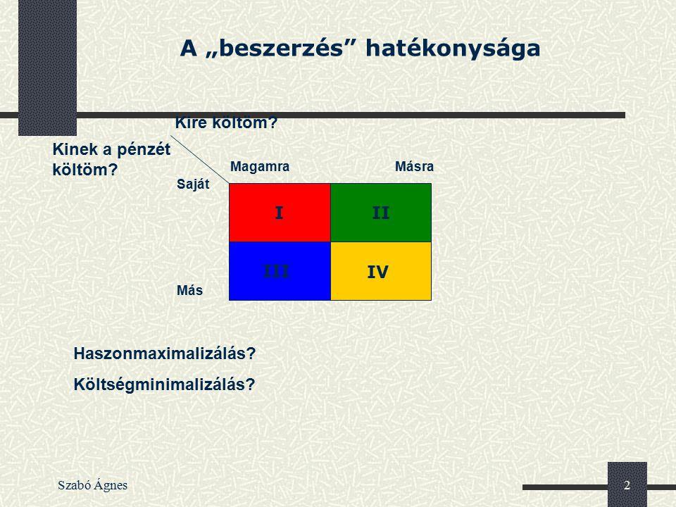 """Szabó Ágnes2 A """"beszerzés"""" hatékonysága Kinek a pénzét költöm? Kire költöm? Saját Más MásraMagamra III III IV Haszonmaximalizálás? Költségminimalizálá"""