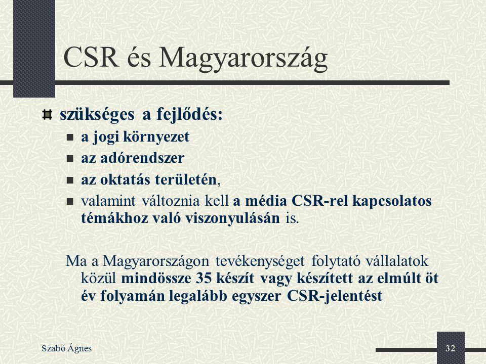 Szabó Ágnes32 CSR és Magyarország szükséges a fejlődés: a jogi környezet az adórendszer az oktatás területén, valamint változnia kell a média CSR-rel