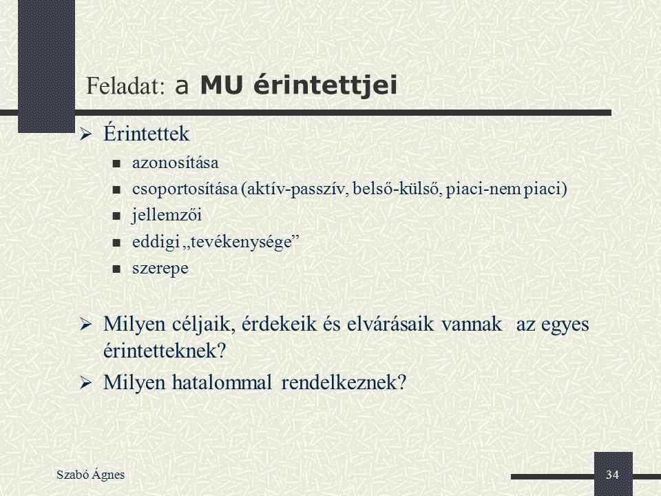 """Szabó Ágnes34 Feladat: a MU érintettjei  Érintettek azonosítása csoportosítása (aktív-passzív, belső-külső, piaci-nem piaci) jellemzői eddigi """"tevéke"""