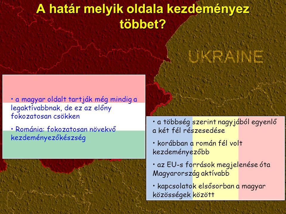 A határ melyik oldala kezdeményez többet? a többség szerint nagyjából egyenlő a két fél részesedése korábban a román fél volt kezdeményezőbb az EU-s f