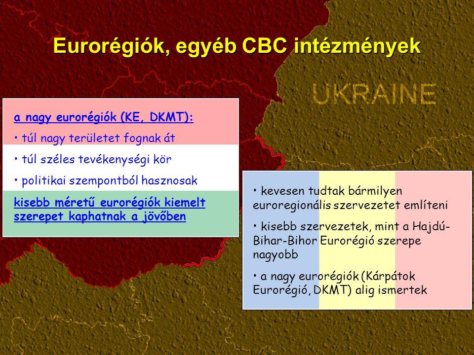 Eurorégiók, egyéb CBC intézmények kevesen tudtak bármilyen euroregionális szervezetet említeni kisebb szervezetek, mint a Hajdú- Bihar-Bihor Eurorégió szerepe nagyobb a nagy eurorégiók (Kárpátok Eurorégió, DKMT) alig ismertek a nagy eurorégiók (KE, DKMT): túl nagy területet fognak át túl széles tevékenységi kör politikai szempontból hasznosak kisebb méretű eurorégiók kiemelt szerepet kaphatnak a jövőben