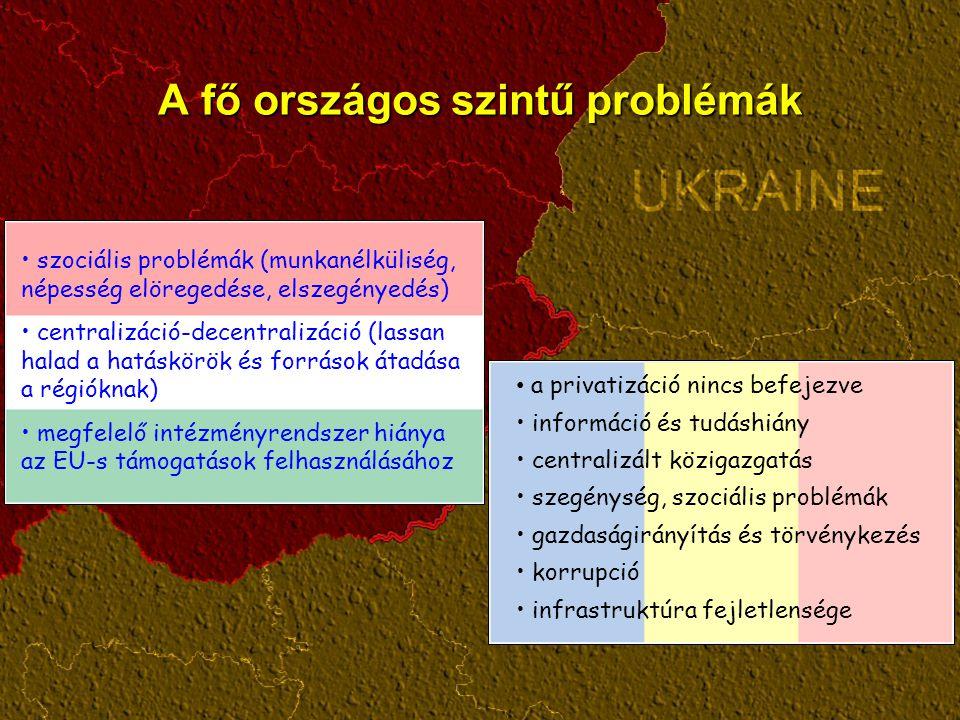 A fő országos szintű problémák a privatizáció nincs befejezve információ és tudáshiány centralizált közigazgatás szegénység, szociális problémák gazdaságirányítás és törvénykezés korrupció infrastruktúra fejletlensége szociális problémák (munkanélküliség, népesség elöregedése, elszegényedés) centralizáció-decentralizáció (lassan halad a hatáskörök és források átadása a régióknak) megfelelő intézményrendszer hiánya az EU-s támogatások felhasználásához
