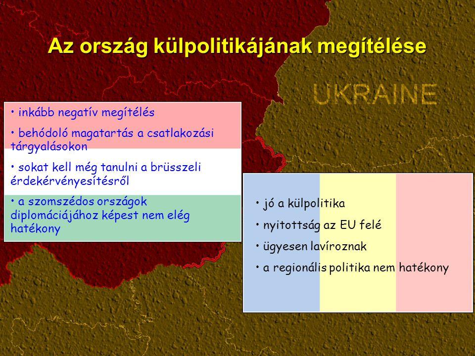 Az ország külpolitikájának megítélése jó a külpolitika nyitottság az EU felé ügyesen lavíroznak a regionális politika nem hatékony inkább negatív megítélés behódoló magatartás a csatlakozási tárgyalásokon sokat kell még tanulni a brüsszeli érdekérvényesítésről a szomszédos országok diplomáciájához képest nem elég hatékony