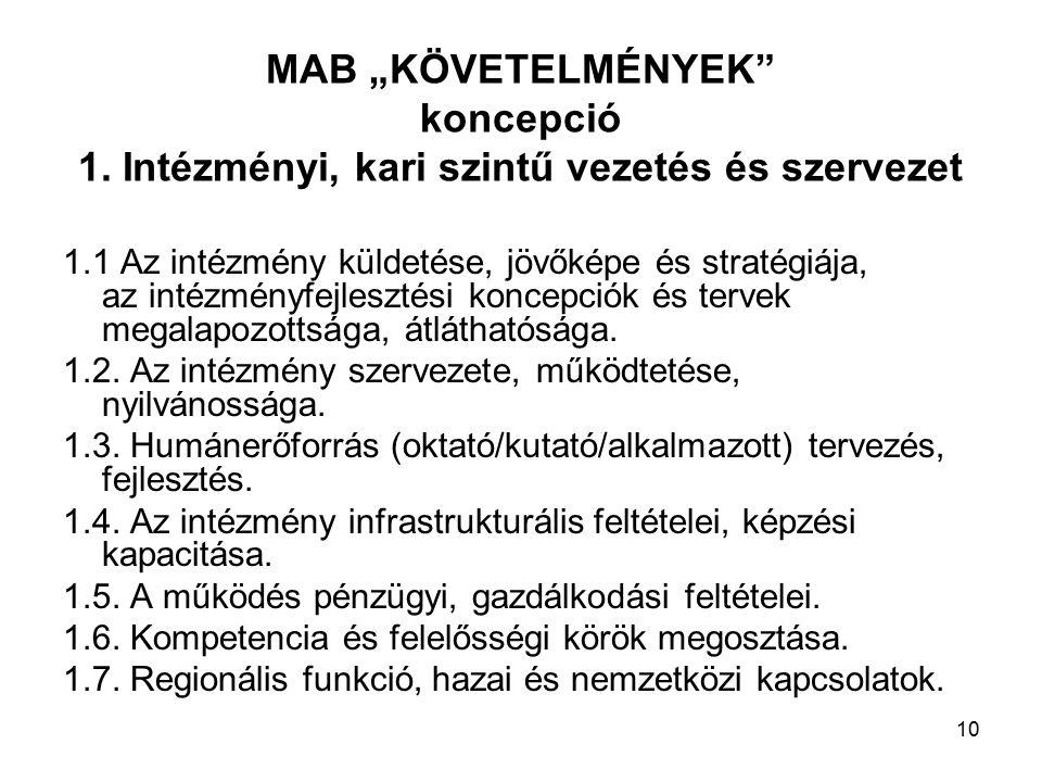"""10 MAB """"KÖVETELMÉNYEK koncepció 1."""