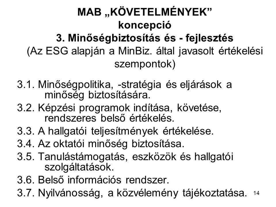 """14 MAB """"KÖVETELMÉNYEK koncepció 3. Minőségbiztosítás és - fejlesztés (Az ESG alapján a MinBiz."""