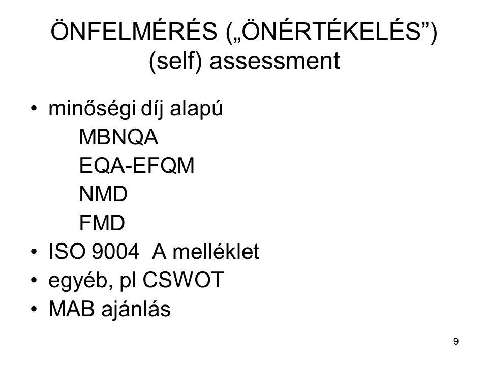 """9 ÖNFELMÉRÉS (""""ÖNÉRTÉKELÉS ) (self) assessment minőségi díj alapú MBNQA EQA-EFQM NMD FMD ISO 9004 A melléklet egyéb, pl CSWOT MAB ajánlás"""