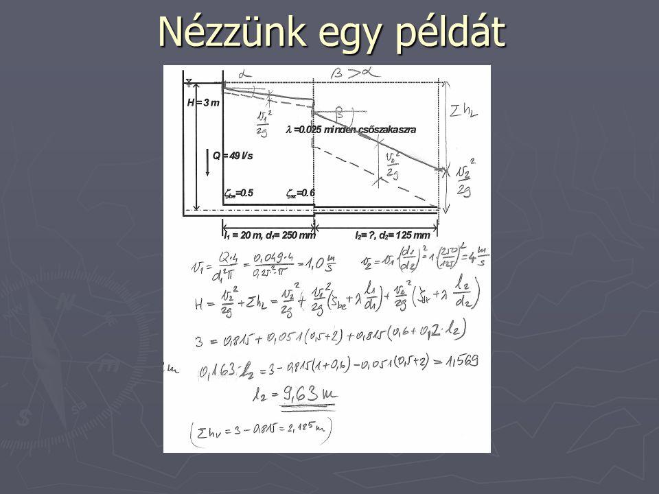Kifolyás kis nyíláson (revisited…) Alkalmazzuk a Bernoulli egyenletet egy tartályból való kifolyás leírására.