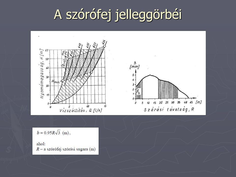 Feladat Adott a terület geometriája (b, L) a tengerszint feletti magasságokkal (Z).