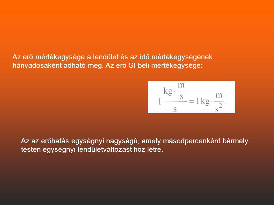 Az erő mértékegysége a lendület és az idő mértékegységének hányadosaként adható meg. Az erő SI-beli mértékegysége: Az az erőhatás egységnyi nagyságú,