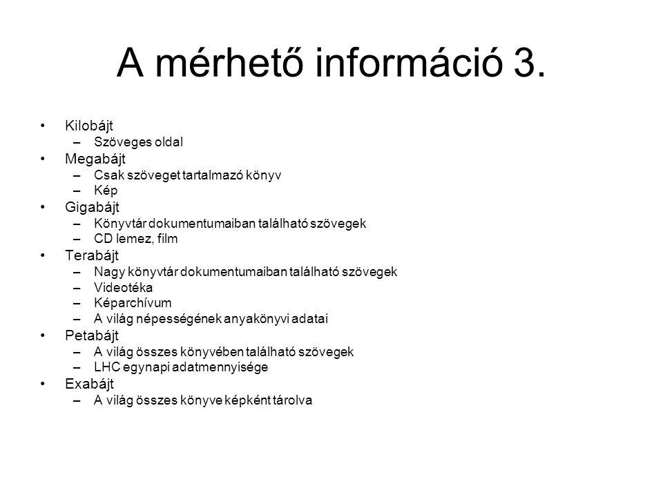A mérhető információ 3. Kilobájt –Szöveges oldal Megabájt –Csak szöveget tartalmazó könyv –Kép Gigabájt –Könyvtár dokumentumaiban található szövegek –