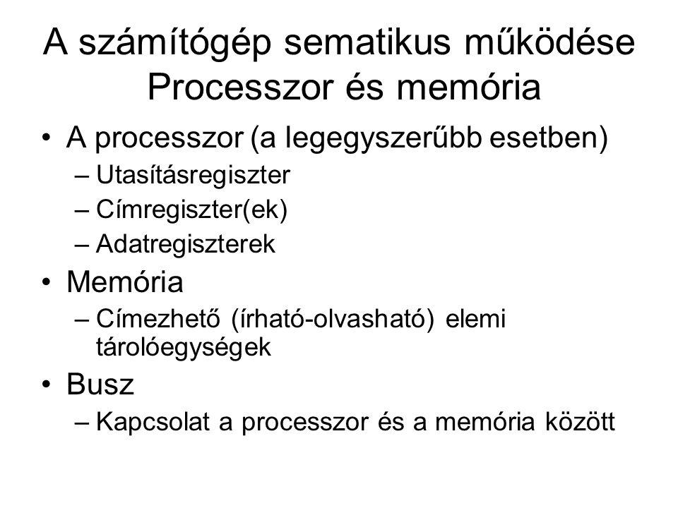 A számítógép sematikus működése Processzor és memória A processzor (a legegyszerűbb esetben) –Utasításregiszter –Címregiszter(ek) –Adatregiszterek Mem