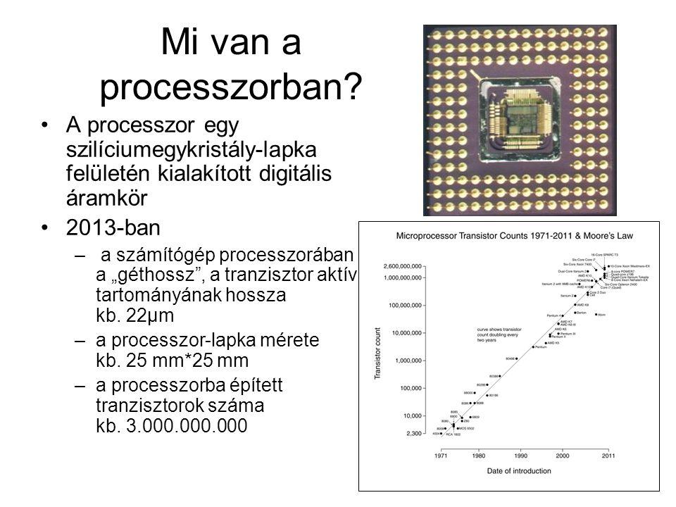 """Mi van a processzorban? A processzor egy szilíciumegykristály-lapka felületén kialakított digitális áramkör 2013-ban – a számítógép processzorában a """""""