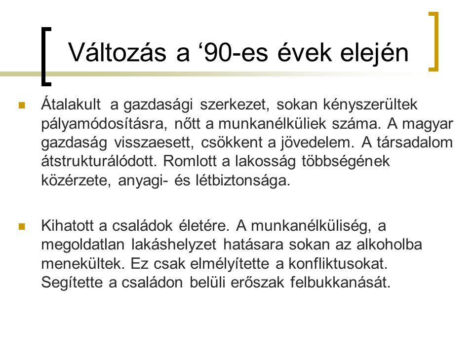 Változás a '90-es évek elején Átalakult a gazdasági szerkezet, sokan kényszerültek pályamódosításra, nőtt a munkanélküliek száma. A magyar gazdaság vi