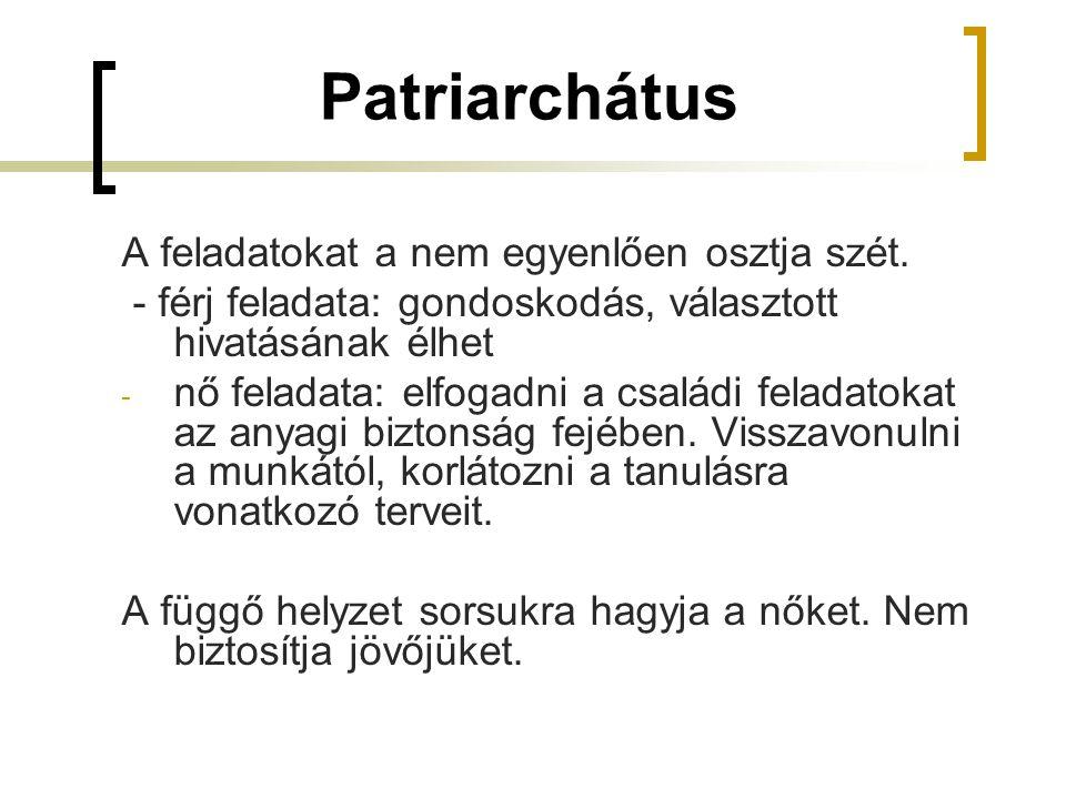 Patriarchátus A feladatokat a nem egyenlően osztja szét. - férj feladata: gondoskodás, választott hivatásának élhet - nő feladata: elfogadni a családi