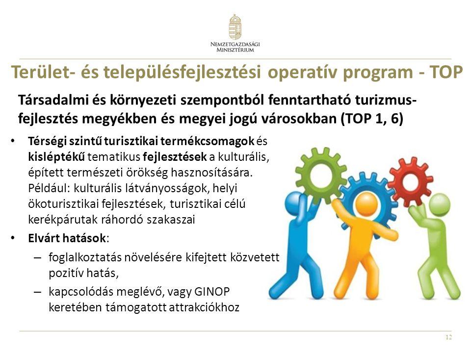 12 Terület- és településfejlesztési operatív program - TOP Térségi szintű turisztikai termékcsomagok és kisléptékű tematikus fejlesztések a kulturális