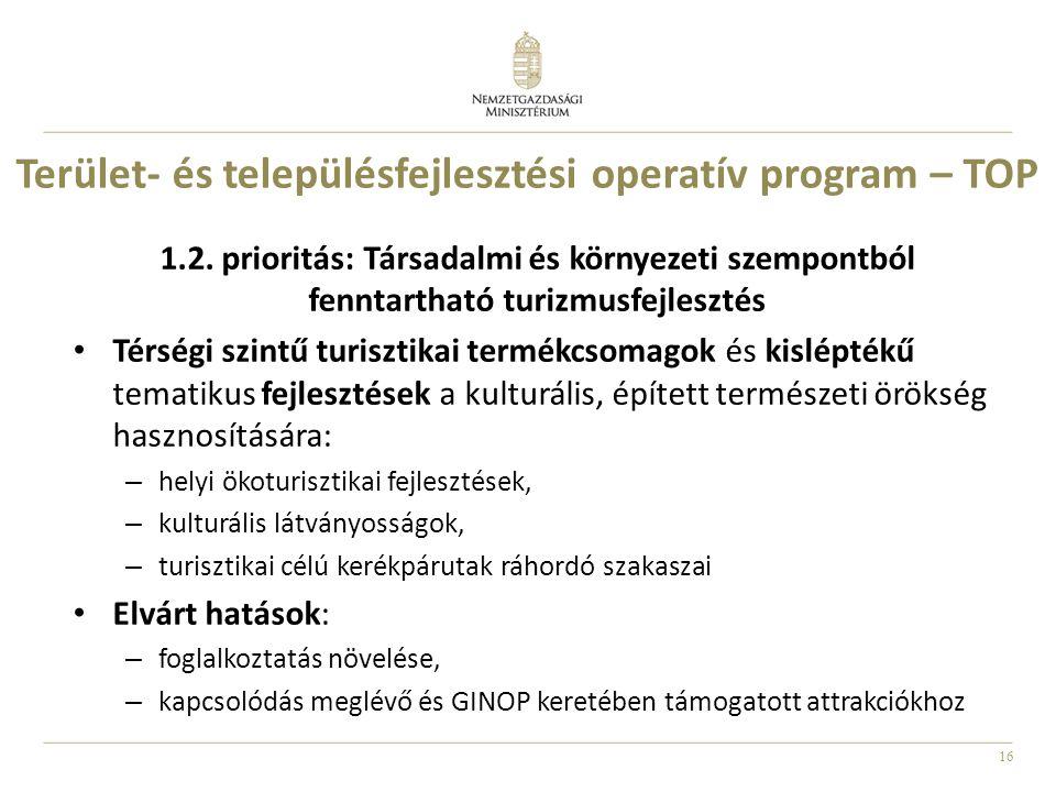 16 Terület- és településfejlesztési operatív program – TOP 1.2. prioritás: Társadalmi és környezeti szempontból fenntartható turizmusfejlesztés Térség