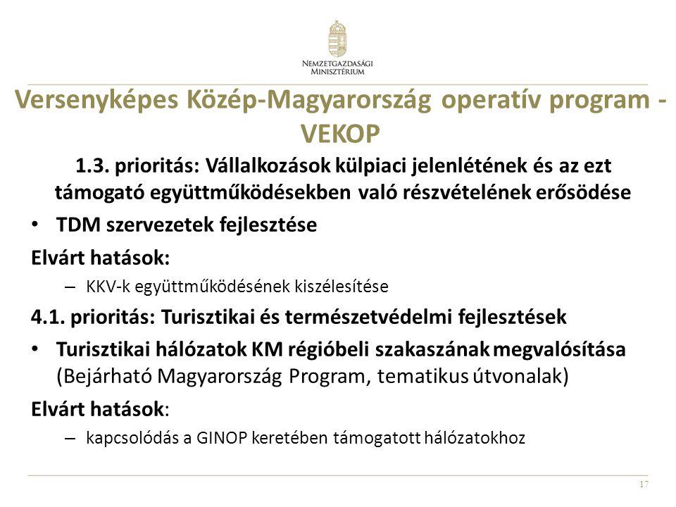 17 Versenyképes Közép-Magyarország operatív program - VEKOP 1.3. prioritás: Vállalkozások külpiaci jelenlétének és az ezt támogató együttműködésekben