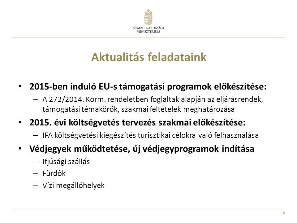18 Aktualitás feladataink 2015-ben induló EU-s támogatási programok előkészítése: – A 272/2014. Korm. rendeletben foglaltak alapján az eljárásrendek,