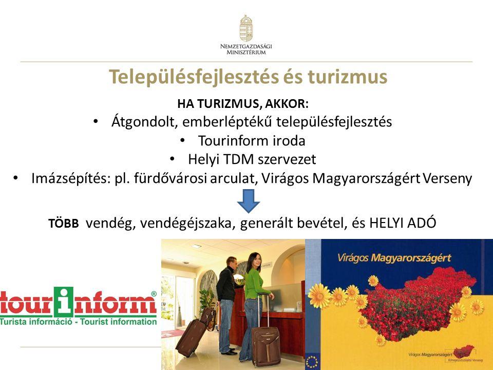 19 Településfejlesztés és turizmus HA TURIZMUS, AKKOR: Átgondolt, emberléptékű településfejlesztés Tourinform iroda Helyi TDM szervezet Imázsépítés: pl.